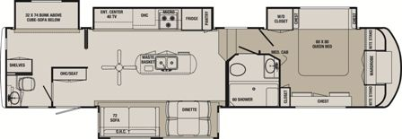 Bunkhouse 5th Wheel Layout Amazing Rv Ideas Pinterest