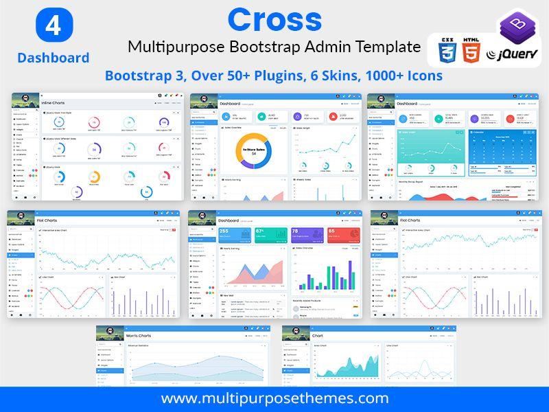 Admin Multipurpose Bootstrap 3 Dashboard Template In 2020