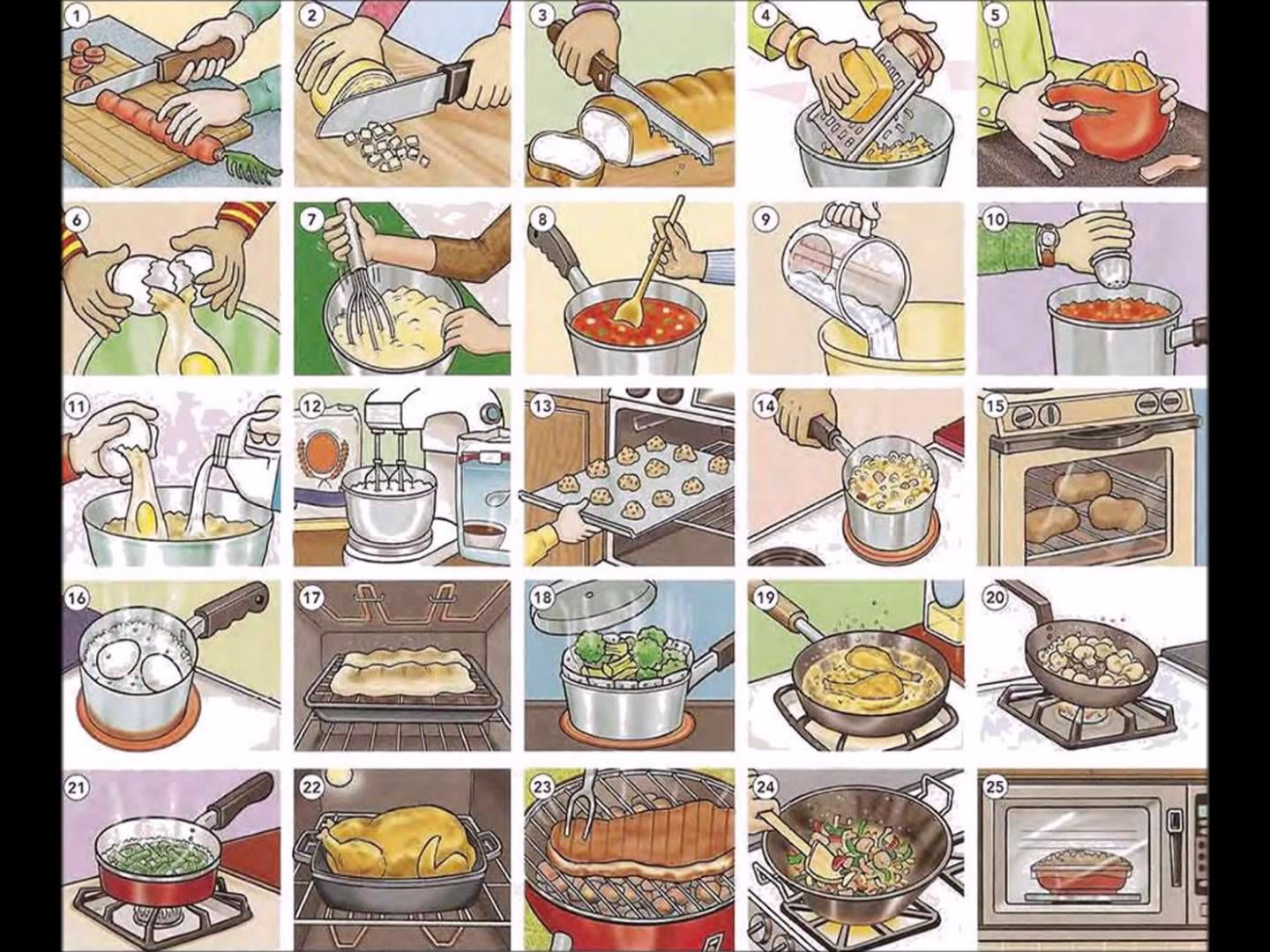 Food Preparation Cooking And Recipes Video English Lesson