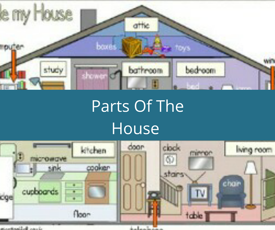 Partes De Una Casa Partes De La Casa Casa En Ingles Casas
