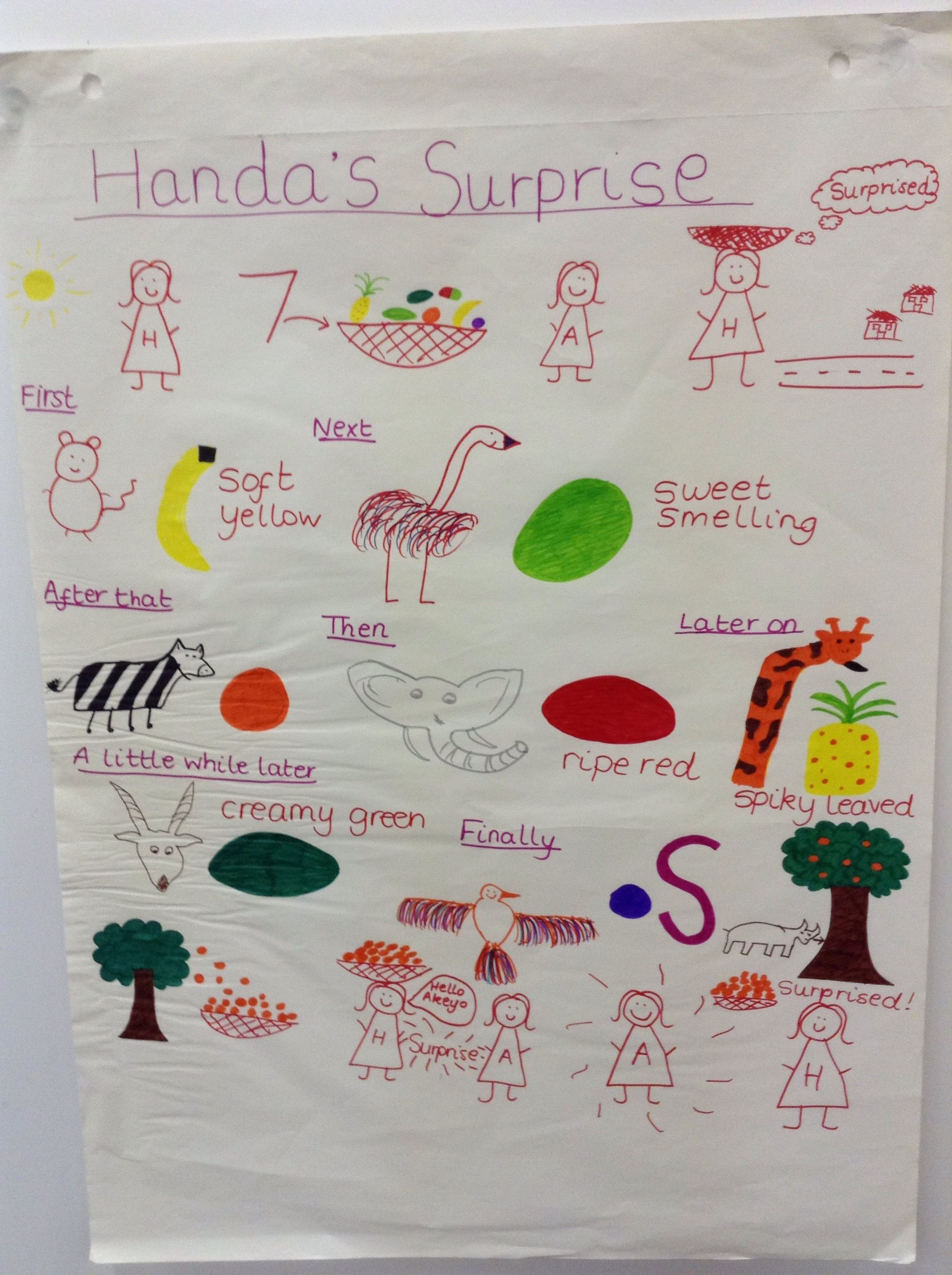 Image Result For Handa S Surprise Story Map With Images