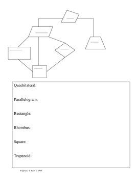 Quadrilateral Family Tree Group All Your Extended Family