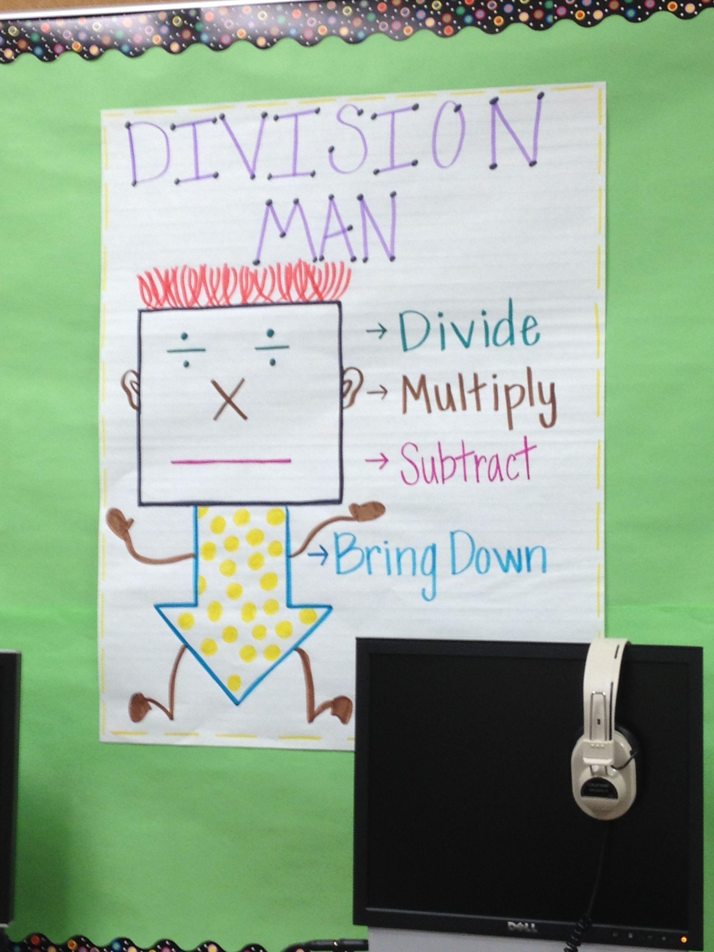 Math Division Man Anchor Chart Fourth Grade