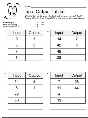 Input Output Table Worksheets for Basic Operations   10., Of and Basic