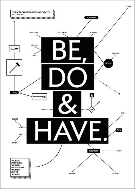 Be, do, have! It's so simple, and so true! http://www.flickr.com/photos/enakino/8771207309/lightbox/