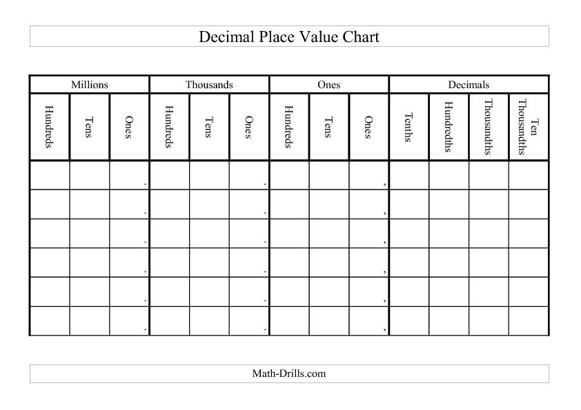 Decimal Place Value Chart A Math Pinterest Decimal Places