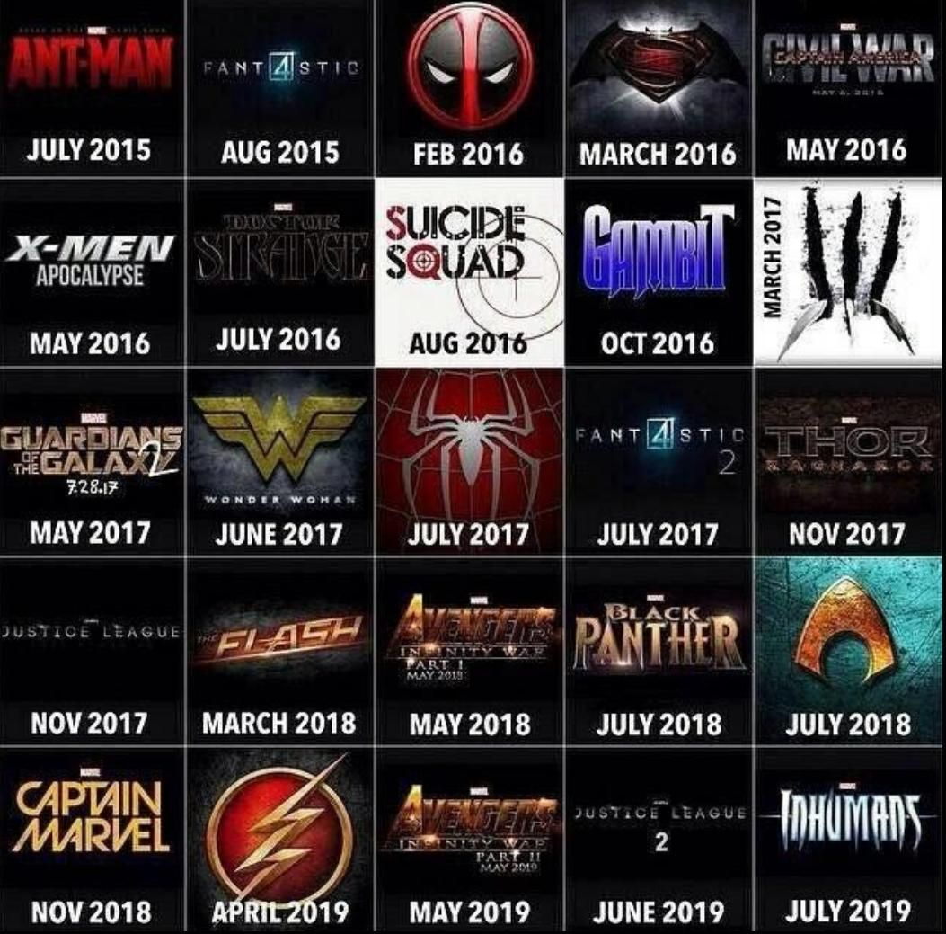marvel movies list - google search | marvel | pinterest | marvel