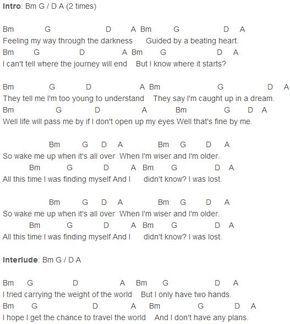 Wake Me Up Chords Aloe Blacc Avicii Ukulele Songs Ukulele