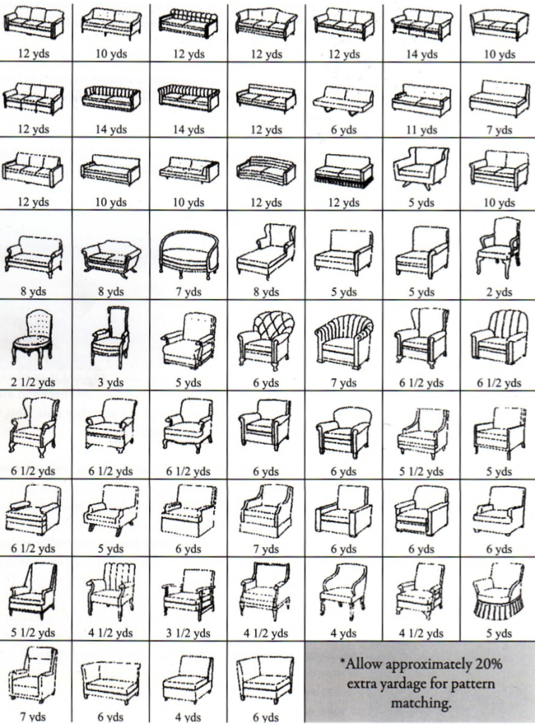 Upholstery Yardage Measurement Chart Diy Crafts Fun