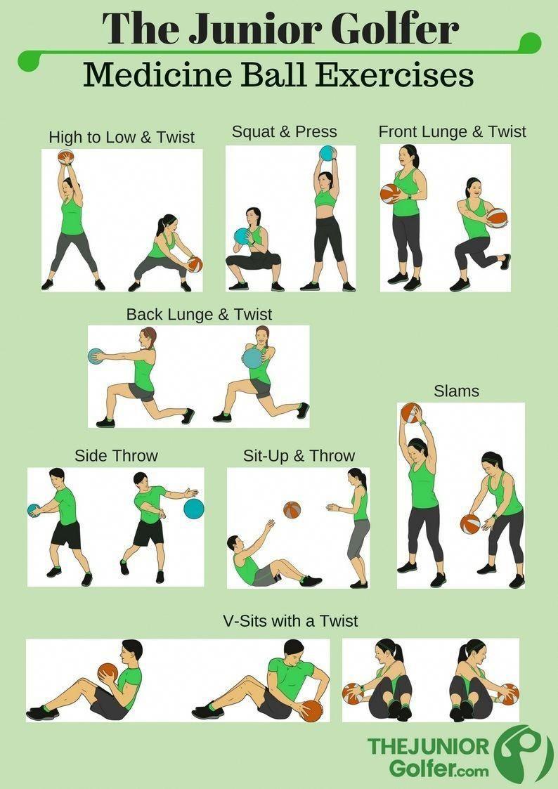 23+ Anytime fitness el golf information