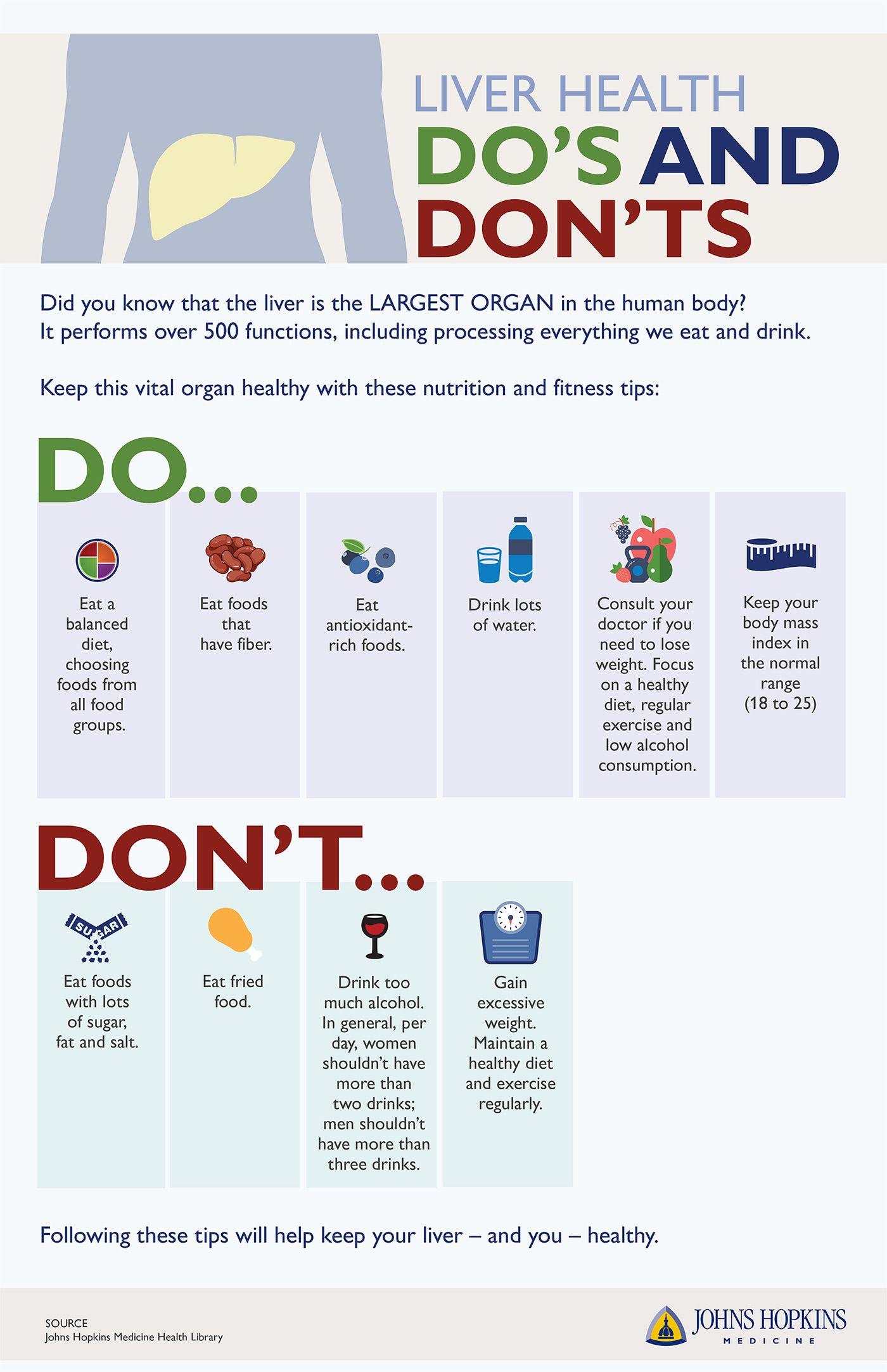 Johns Hopkins Liver Health Infographic Nice Do List