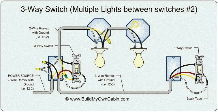 Pin on Home Improvements A One Two Three Way Switch Diagram Wiring Wth on