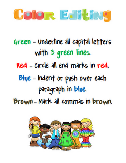 Engaging way to edit from Cooperative Learning 365's Blog.