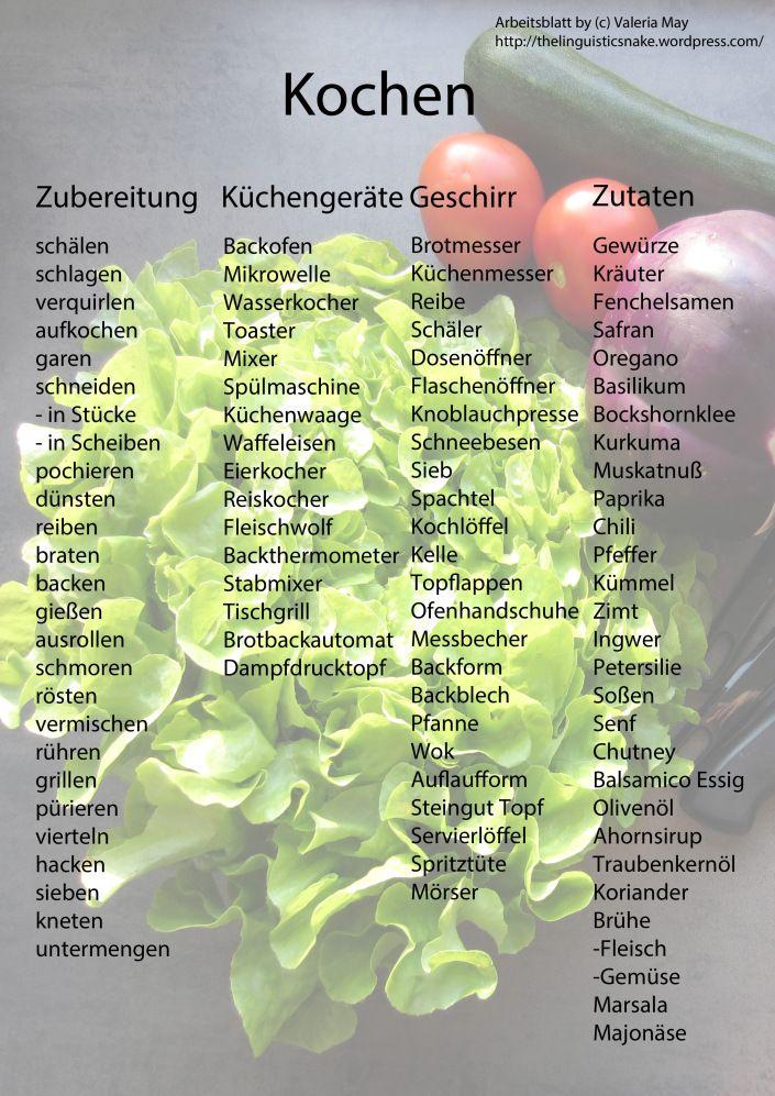 Erfreut Kochen Mathe Arbeitsblatt Ideen - Arbeitsblatt Schule ...