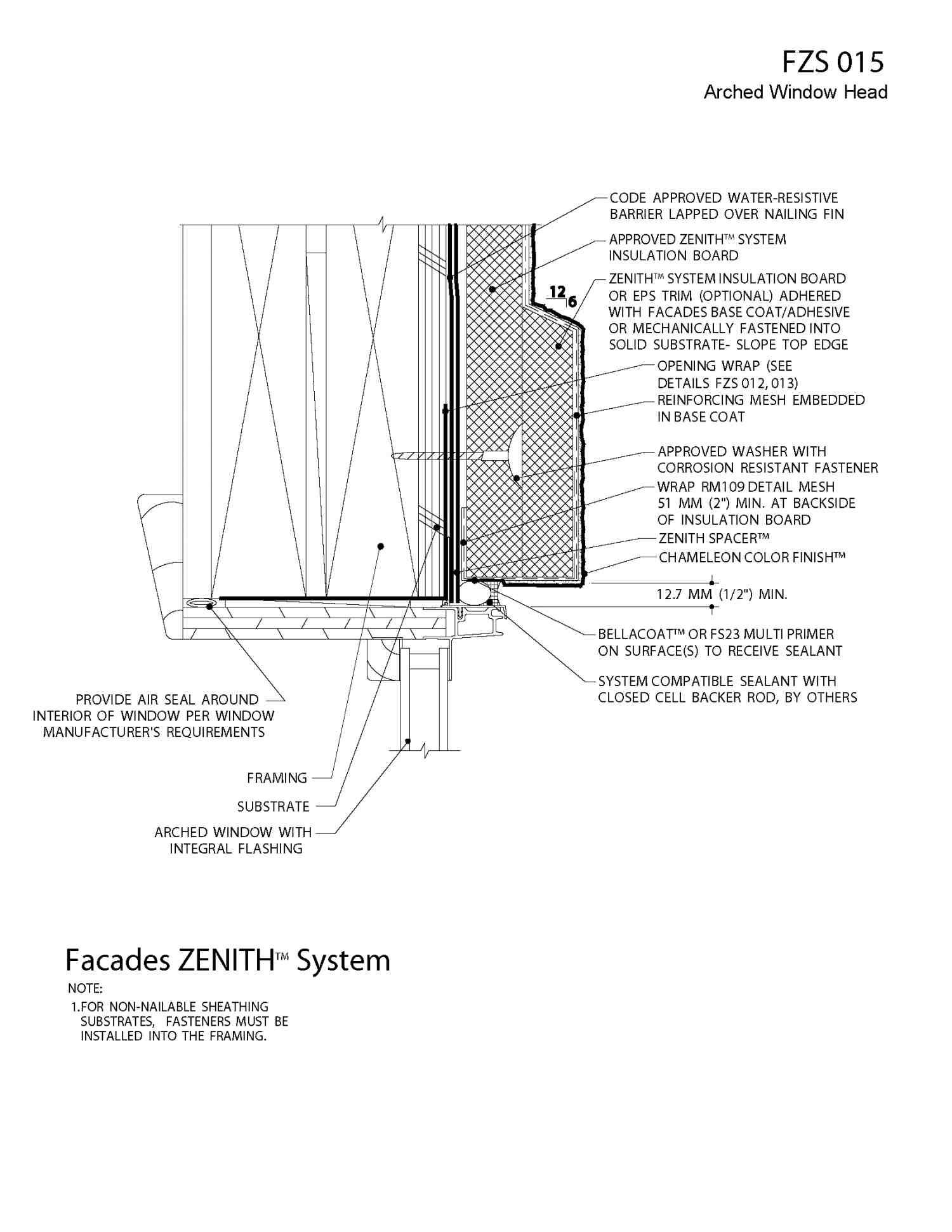 Image Result For Eifs Detail