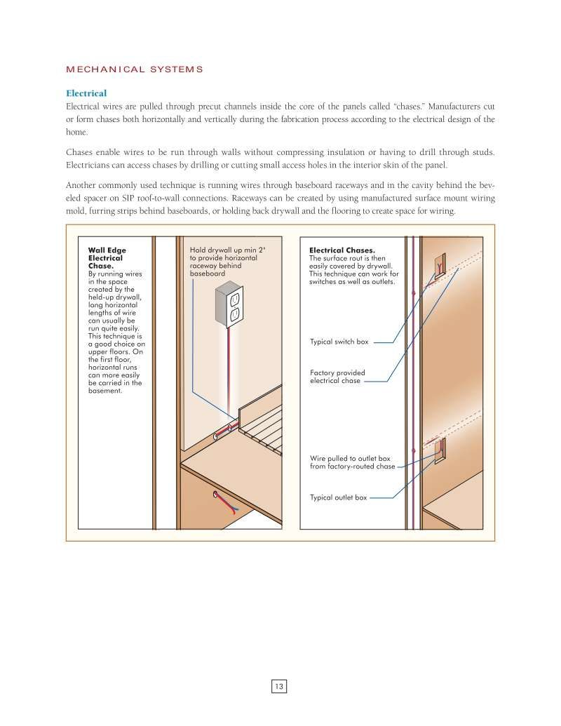 Structural Insulated Panels Electrical Running Wiring Through Walls The Panel Assn Sipa Product Guide 800x1035