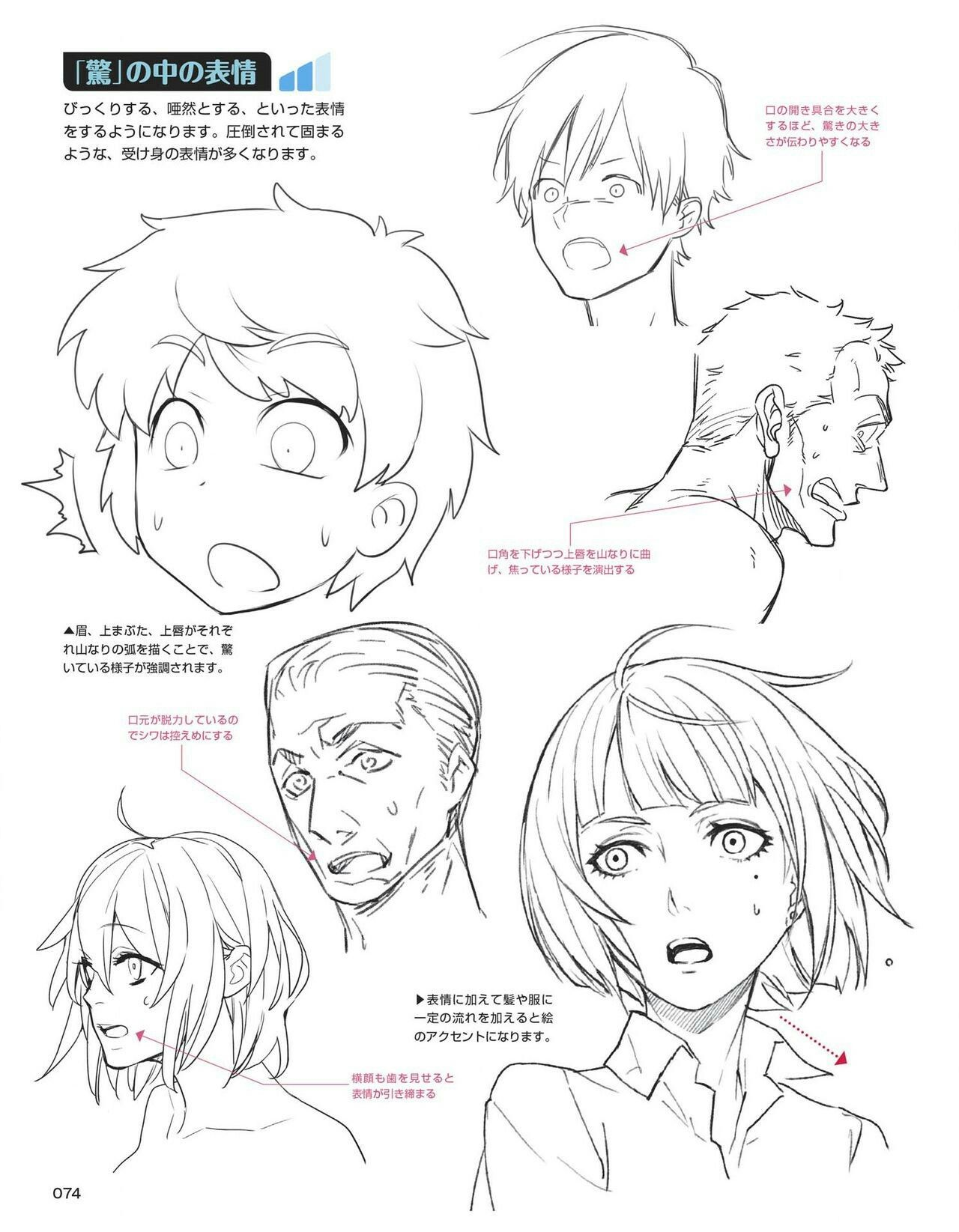 Drawing expressions by พล on chibi anime faces