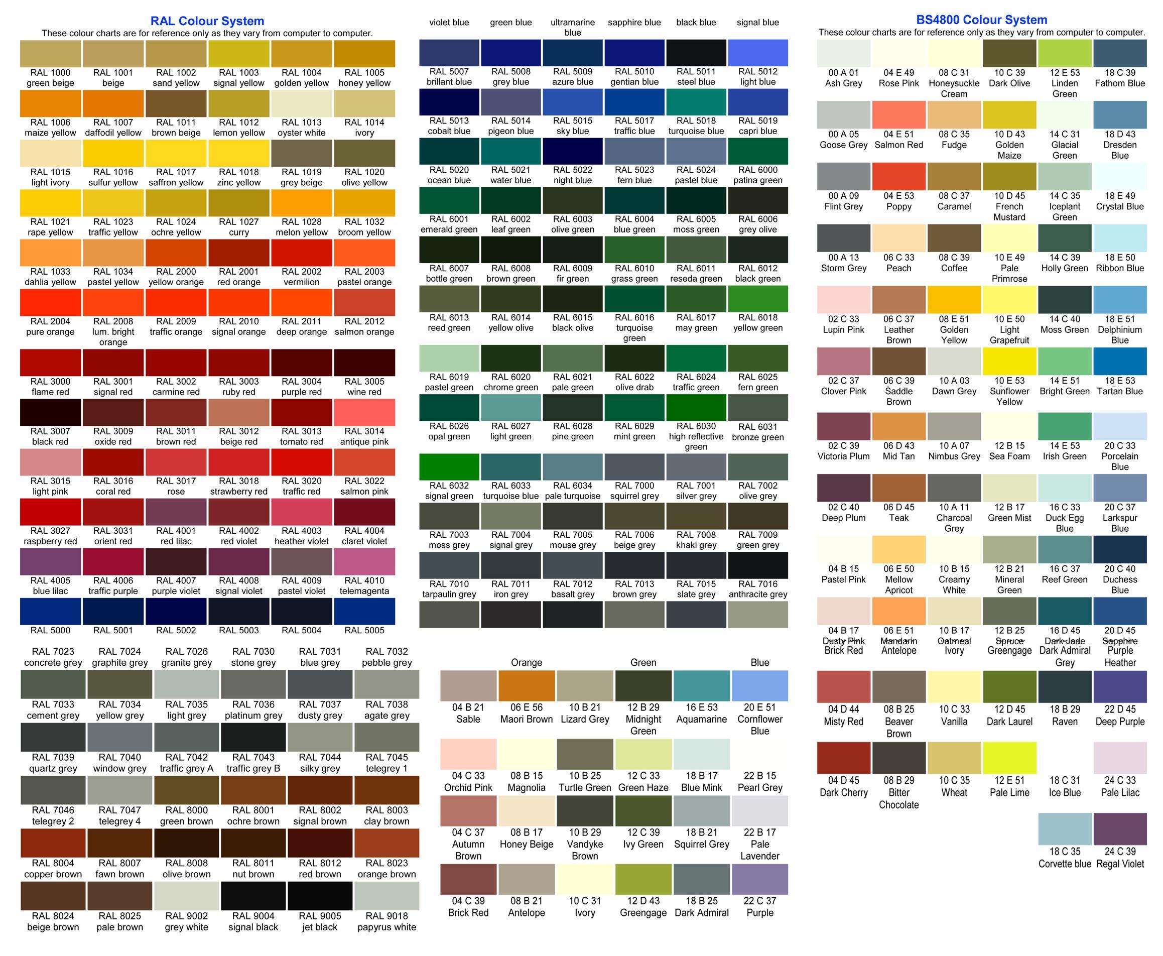 RAL chart | DESIGN RESOURCES | COLOUR NAMES | Pinterest | Chart