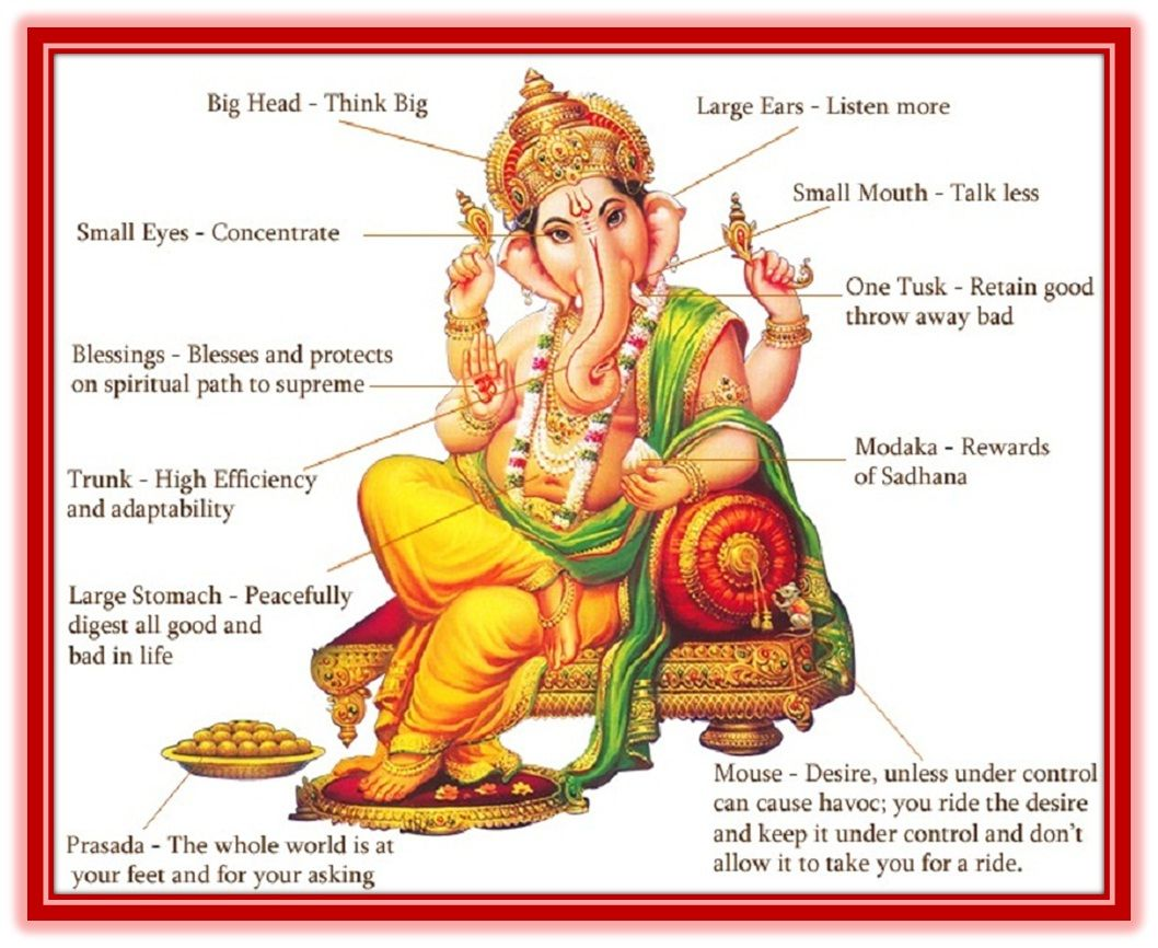 O god ganesha large bodied with a large belly radiant as wallpaper of lord ganesha symbolism buycottarizona
