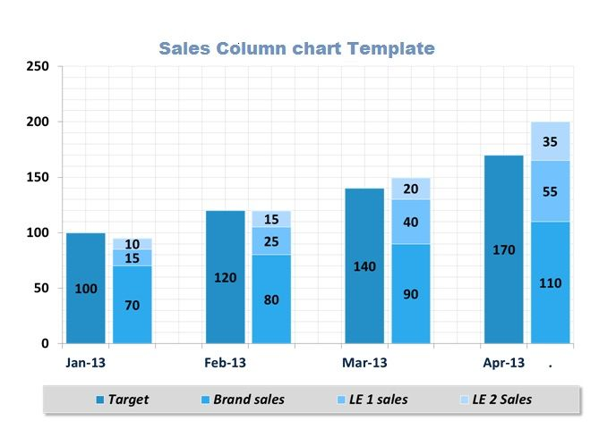 Sales Column Chart Excel Template Xls Microsoft Office Chart