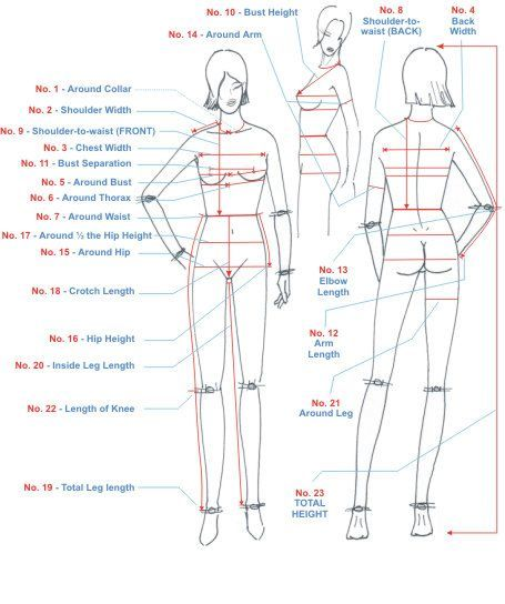 Sewing Measurements Chart  Google Search  Sewing
