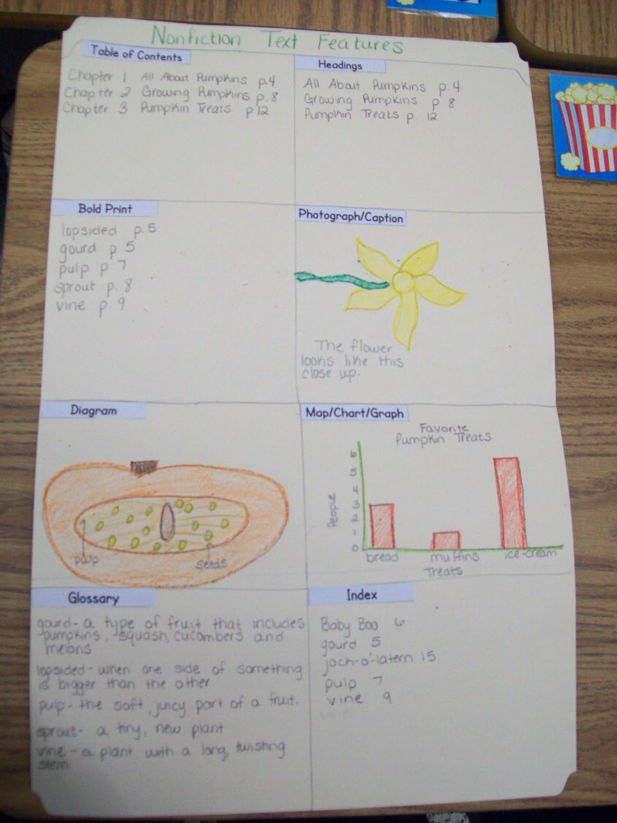 Great Way To Incorporate Non Fiction Text Features With A Science Unit
