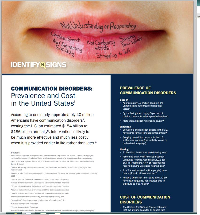 Prevelance of Communication Disorders
