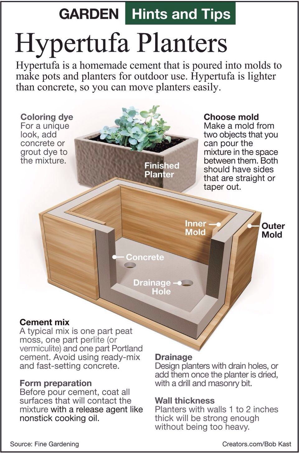 Hypertufa Planters I Would Like Some Tall And Relatively 640 x 480