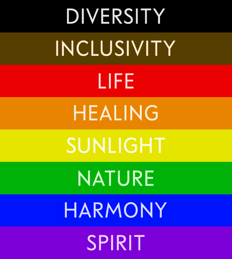 There S Special Meaning Behind Every Color In The Rainbow Pride Flag In 2020 Rainbow Flag Pride Pride Flags Pride Flag Colors