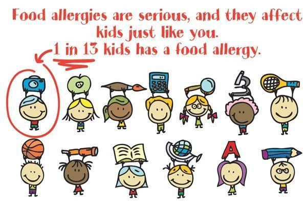 Food Allergy Awareness Week: News, Recipes & Resources ...