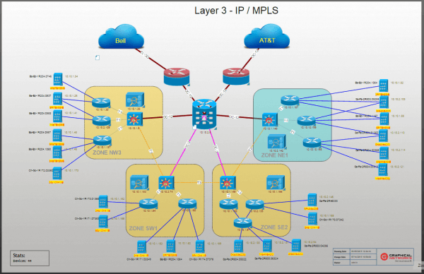 Is Managed It The Missing Link Networking Visio Network Diagram Network Engineer