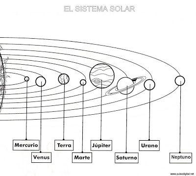El Sistema Solar Para Colorear Sistema Solar Para