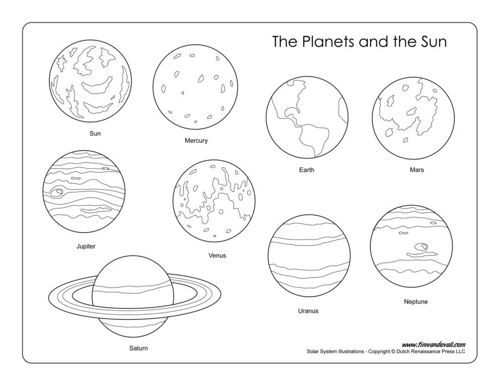 Solar System Diagram Learn The Planets In Our Inside Earth Coloring Pages