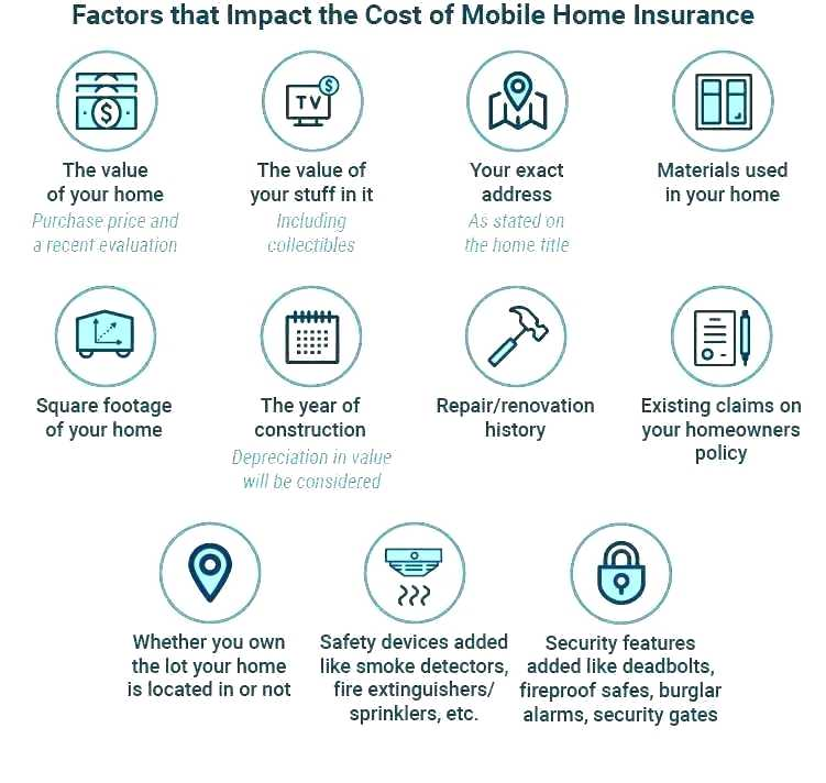 Homeowners insurance quote from Progressive Google
