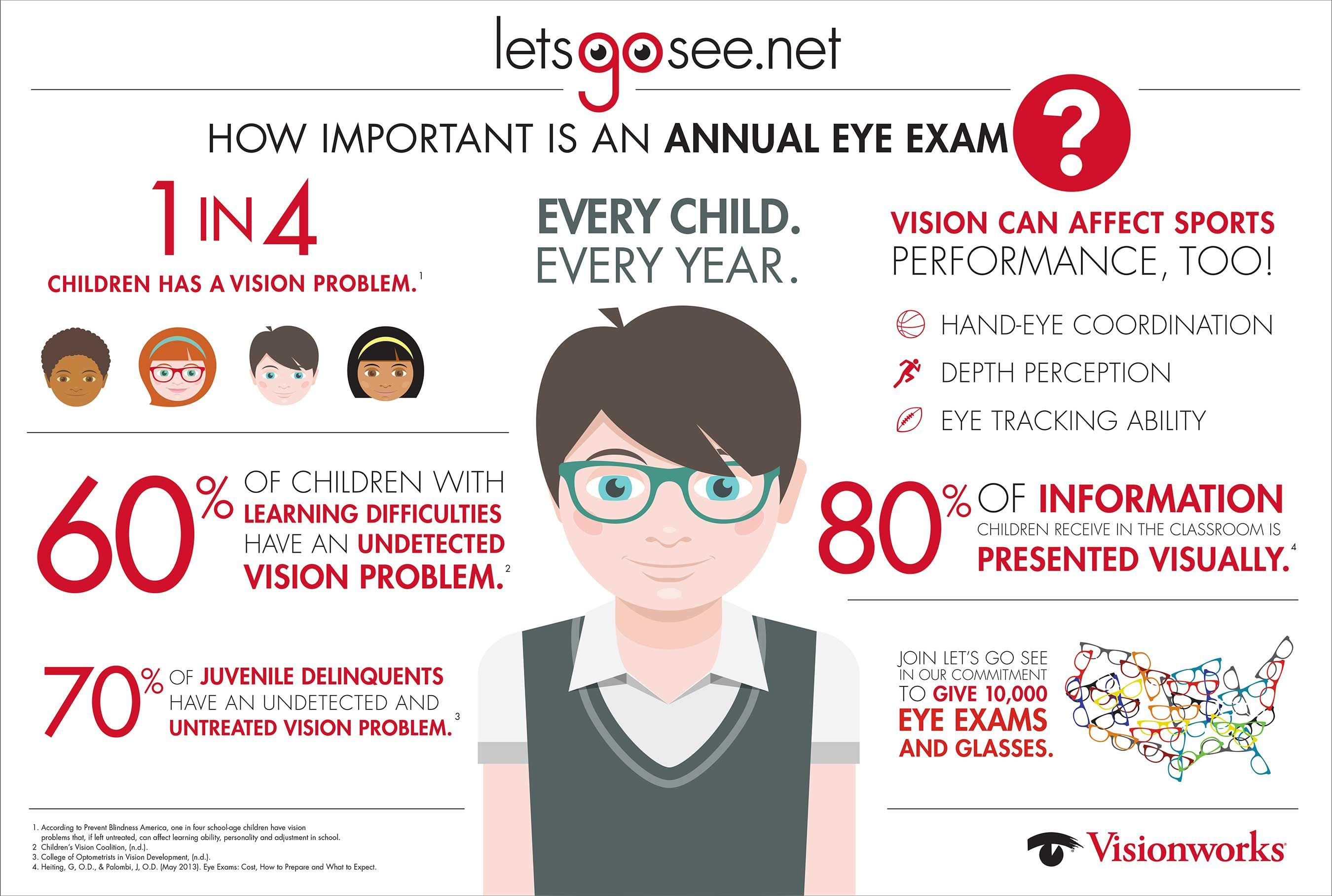 Let S Go See Free Vision Screenings And Glasses For Kids Cha