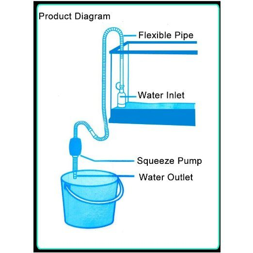 Anself aquarium siphon gravel cleaner for Fish tank gravel cleaner