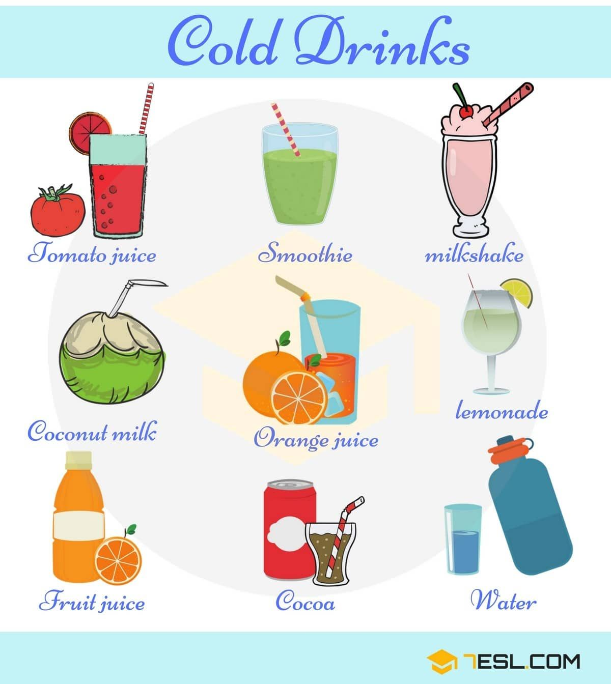 Drink Names Useful List Of Drinks With Pictures