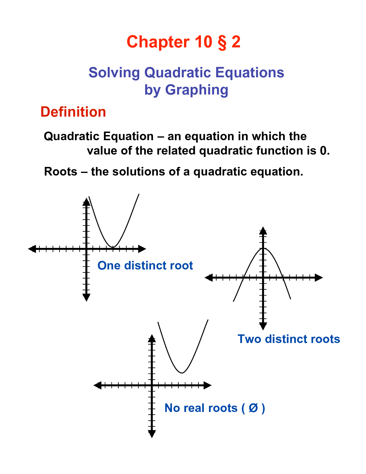 Definition And Examples Of Graphing Quadratic Equations