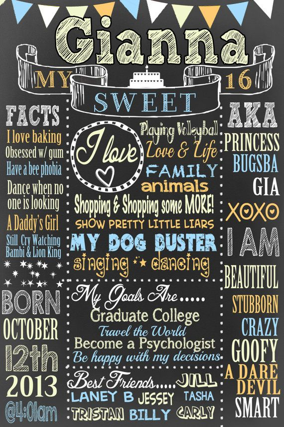 Sweet 16 Birthday Board Poster Custom For Any Age Gender Color Change Avail Free 8x10 W Purchase Chalkboard Style Sweet 16 Birthday Sweet 16 16th Birthday