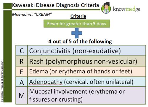 Kawasaki Disease Mnemonic Cream