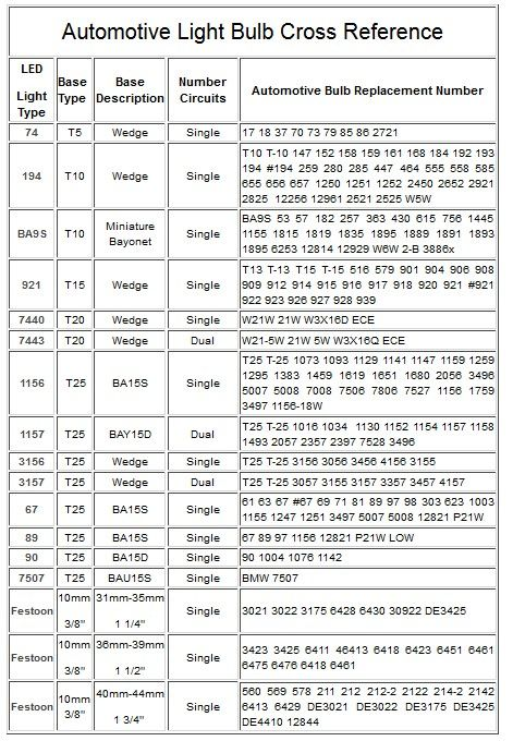 Automotive Light Bulb Cross Reference Chart Car Bulbs