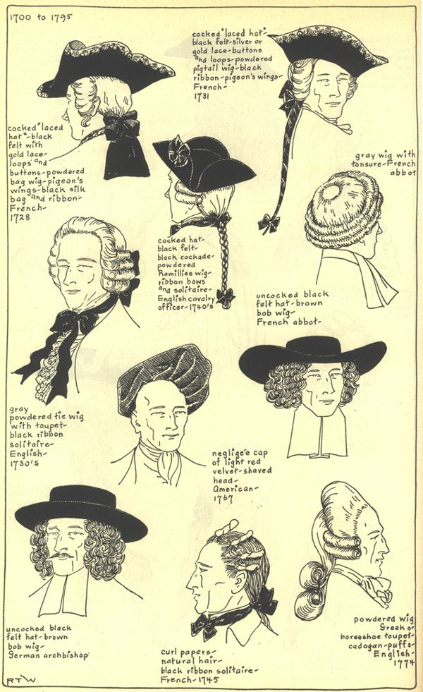 """ 18th Century Men s Hats and Wigs from the Village Hat Shop Gallery Set I a2e5f1ff27e"