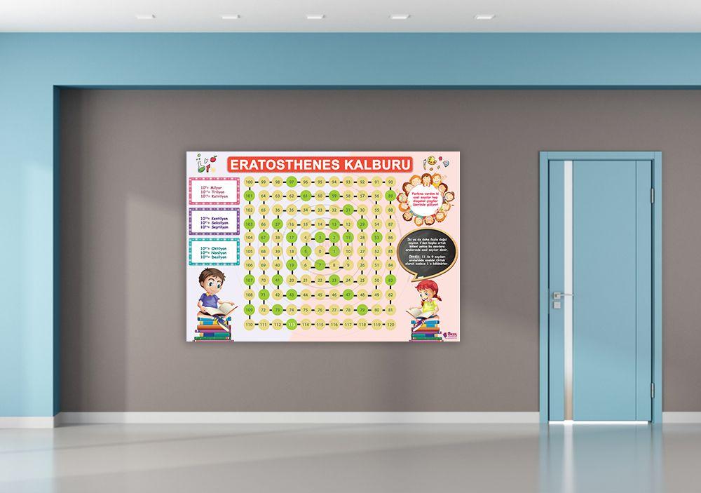 Eratosthenes Kalburu Matematik Posteri Nasıl Hazırlanır Matematik