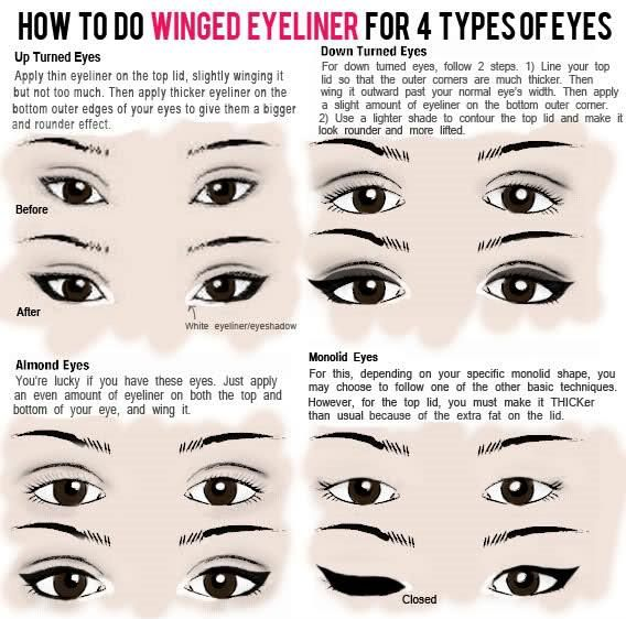 Winged Eyeliner Tutorial (EASY Step by Step!)