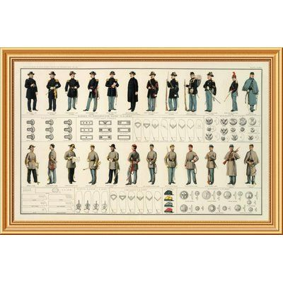 East Urban Home Civil War Uniforms Us And Confederate Armies 1895 Framed Graphic Art Print American Civil War Poster American Civil War Civil War History