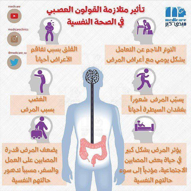 عيادات ميدي كير On Twitter Medical Words Health Facts Food Health Facts