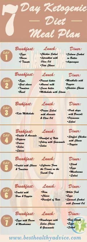 the skinny diet plan