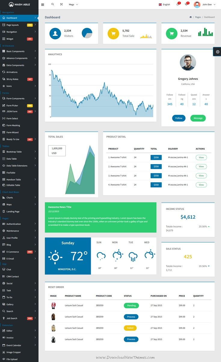Mash able bootstrap 4 admin template angular 4 5 version ui mash able is clean and modern design angular bootstrap admin dashboard template malvernweather Choice Image