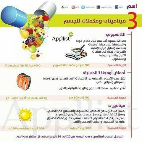 Pin By Amro Helmy On كل يوم معلومه طبيه Health Helpful Hints Vitamins