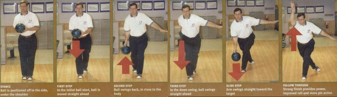 Image result for bowling stance images